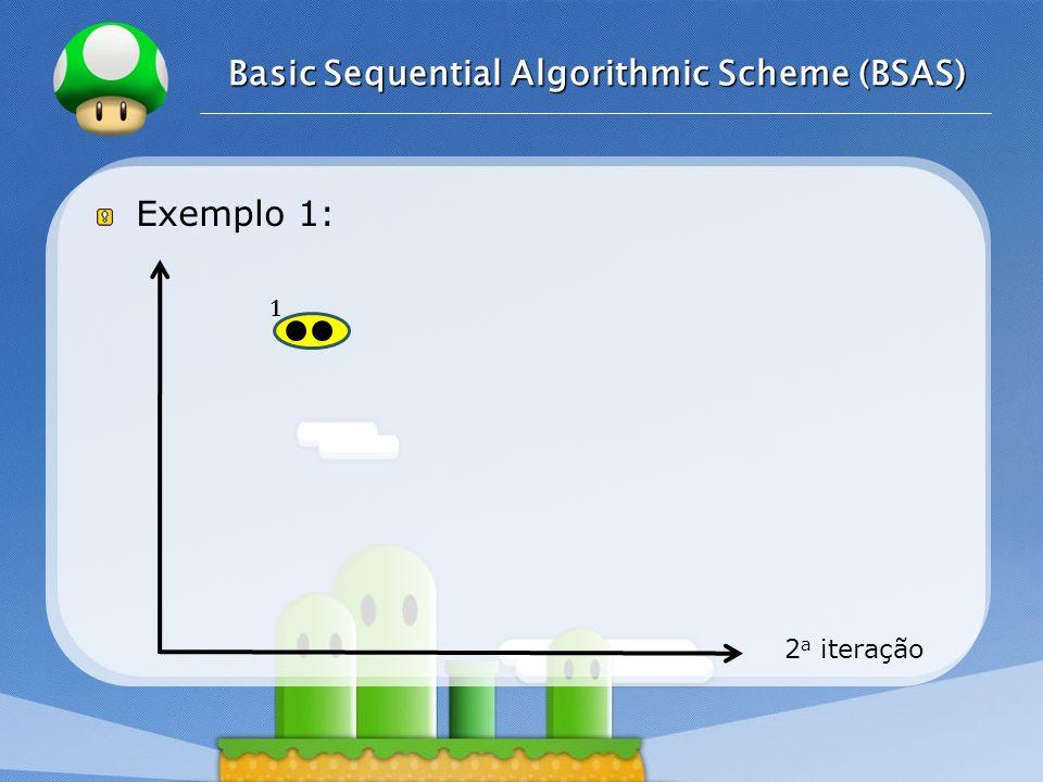 LOGO Basic Sequential Algorithmic Scheme (BSAS) Exemplo 1: 2 a iteração 1