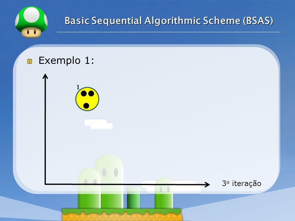 LOGO Exemplo 1: 3 a iteração Basic Sequential Algorithmic Scheme (BSAS) 1