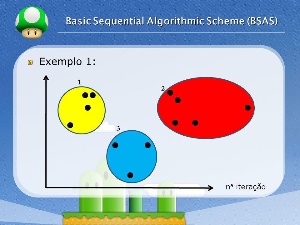 LOGO Exemplo 1: n a iteração Basic Sequential Algorithmic Scheme (BSAS) 1 2 3