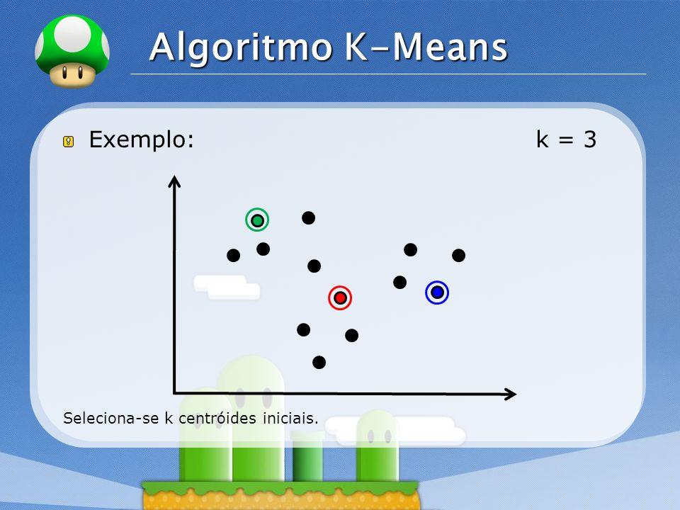 LOGO Exemplo: k = 3 Seleciona-se k centróides iniciais. Algoritmo K-Means