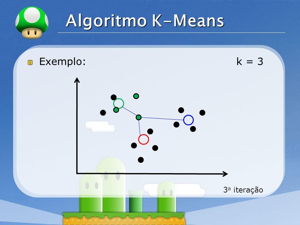 LOGO Exemplo: k = 3 3 a iteração Algoritmo K-Means