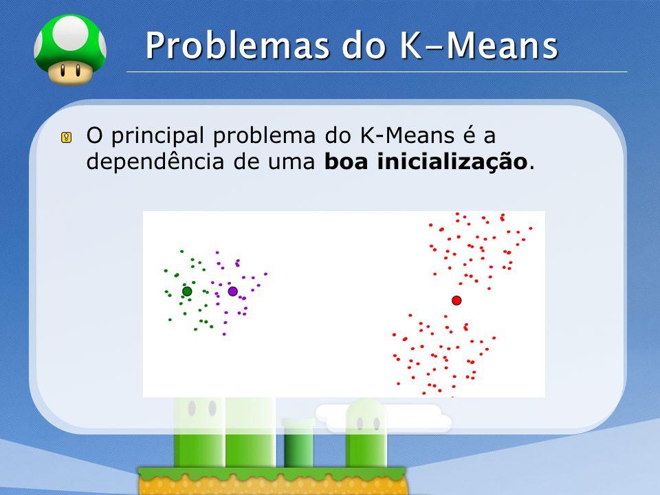 LOGO Problemas do K-Means O principal problema do K-Means é a dependência de uma boa inicialização.