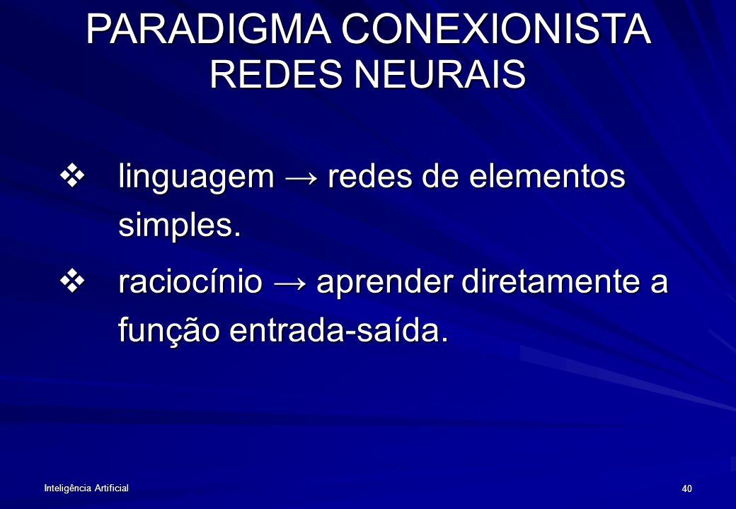 Inteligência Artificial 39 PARADIGMA CONEXIONISTA REDES NEURAIS Definição Romântica: Técnica inspirada no funcionamento do cérebro, onde neurônios art