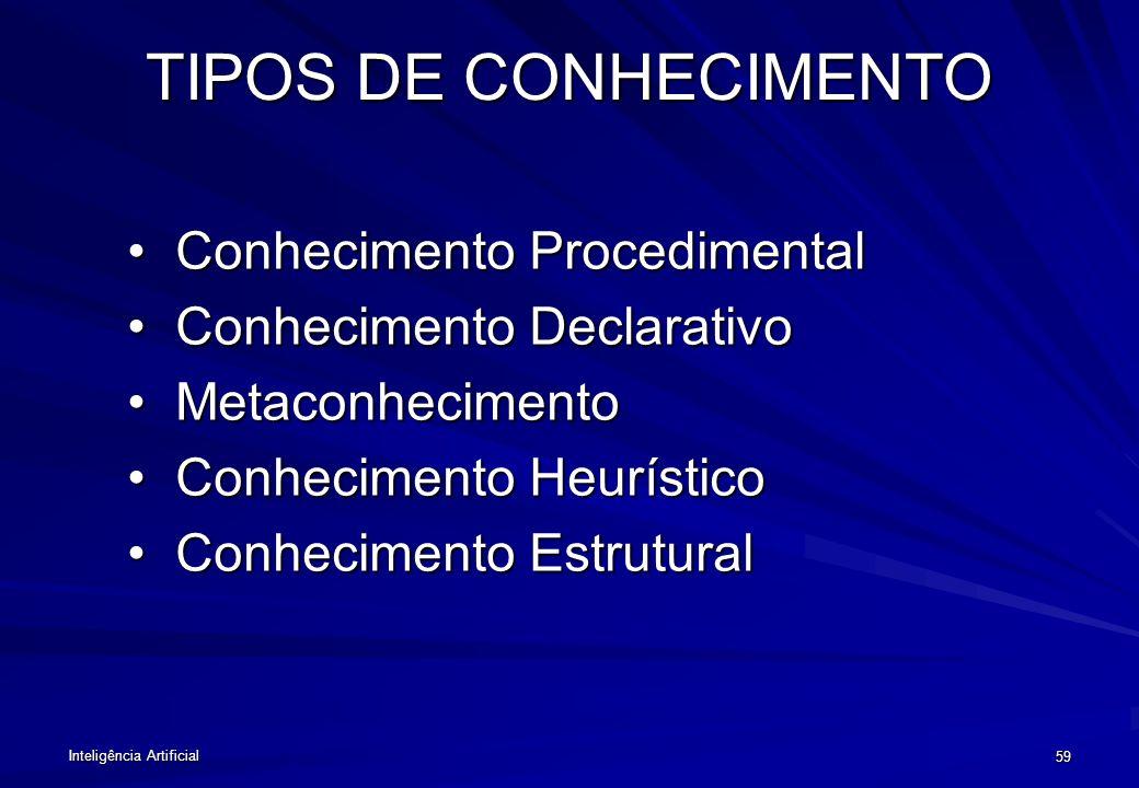 58 RACIOCÍNIO BASEADO EM CASOS Vantagens: codificação direta de conhecimento histórico codificação direta de conhecimento histórico permite atalhar a
