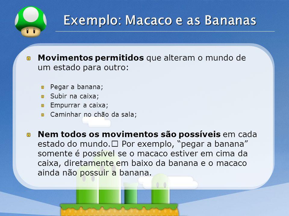 LOGO Exemplo: Macaco e as Bananas Movimentos permitidos que alteram o mundo de um estado para outro: Pegar a banana; Subir na caixa; Empurrar a caixa;
