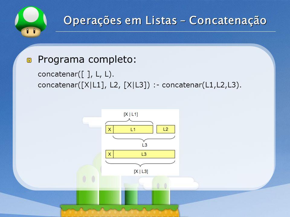 LOGO Operações em Listas – Concatenação Programa completo: concatenar([ ], L, L). concatenar([X|L1], L2, [X|L3]) :- concatenar(L1,L2,L3).