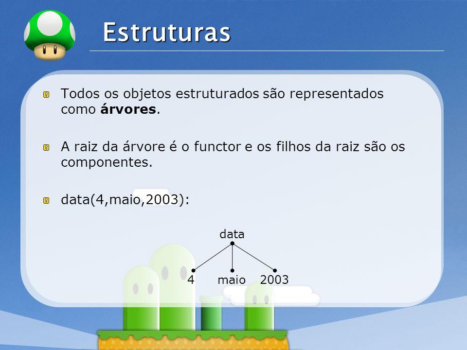 LOGO Estruturas Todos os objetos estruturados são representados como árvores. A raiz da árvore é o functor e os filhos da raiz são os componentes. dat