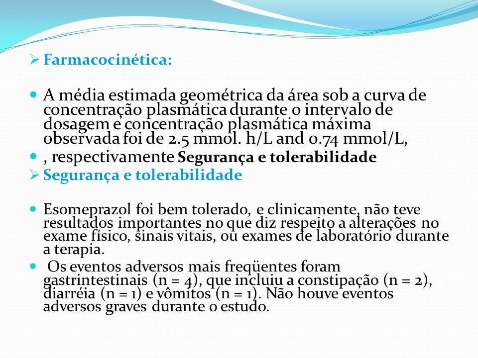 Farmacocinética: A média estimada geométrica da área sob a curva de concentração plasmática durante o intervalo de dosagem e concentração plasmática m