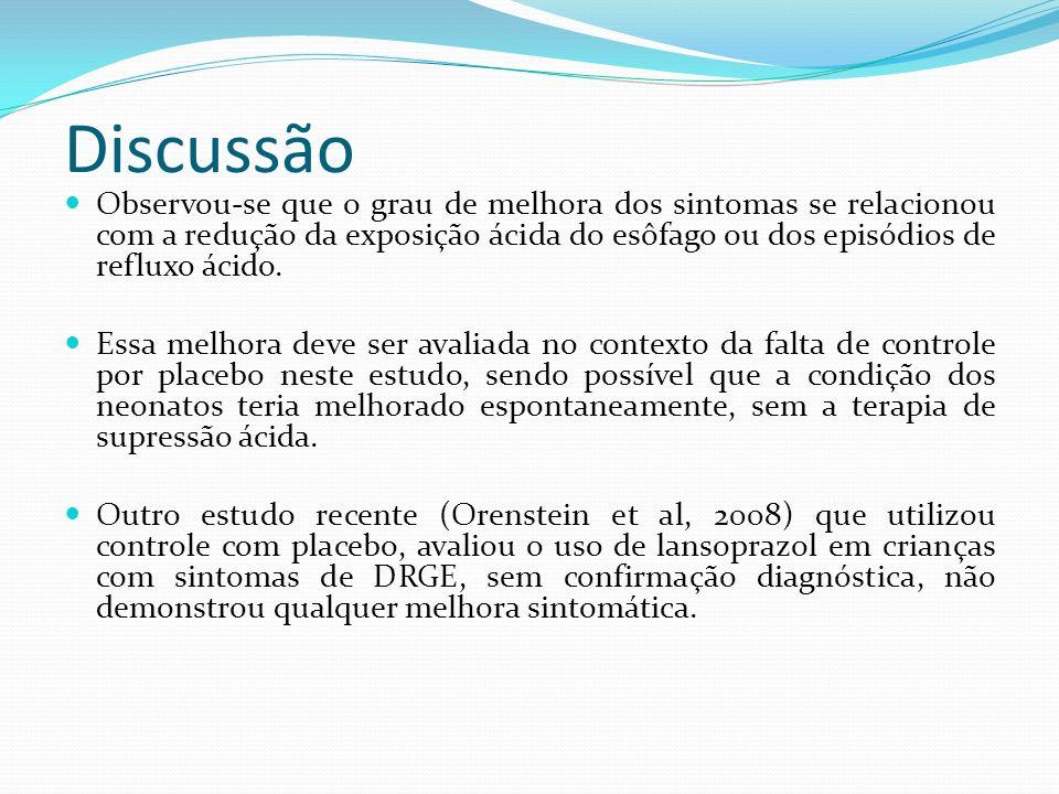 Discussão Observou-se que o grau de melhora dos sintomas se relacionou com a redução da exposição ácida do esôfago ou dos episódios de refluxo ácido.