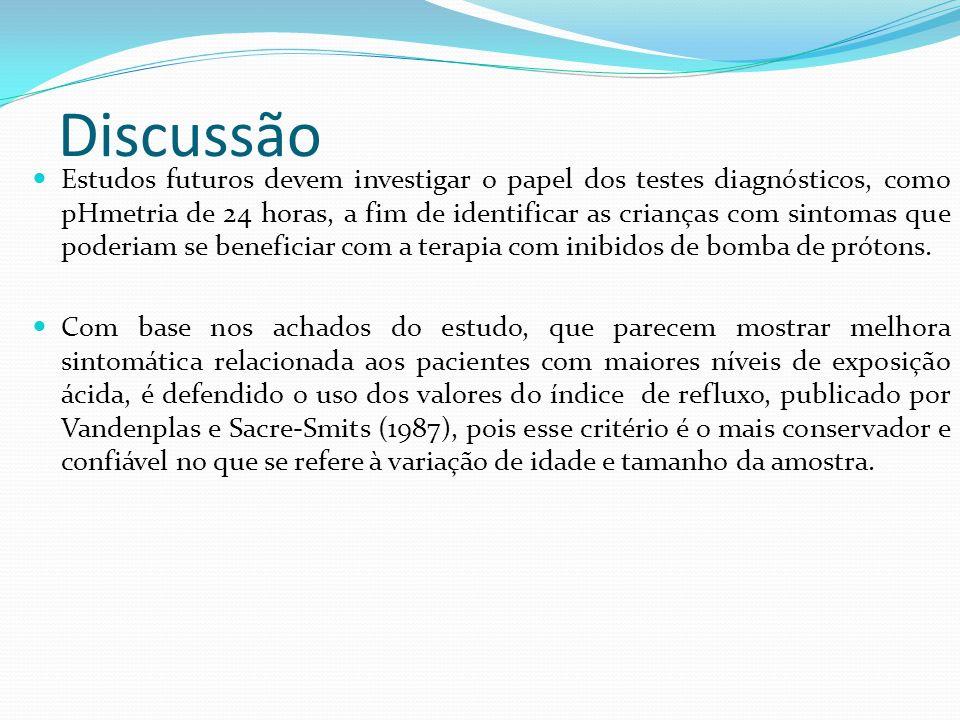 Discussão Estudos futuros devem investigar o papel dos testes diagnósticos, como pHmetria de 24 horas, a fim de identificar as crianças com sintomas q