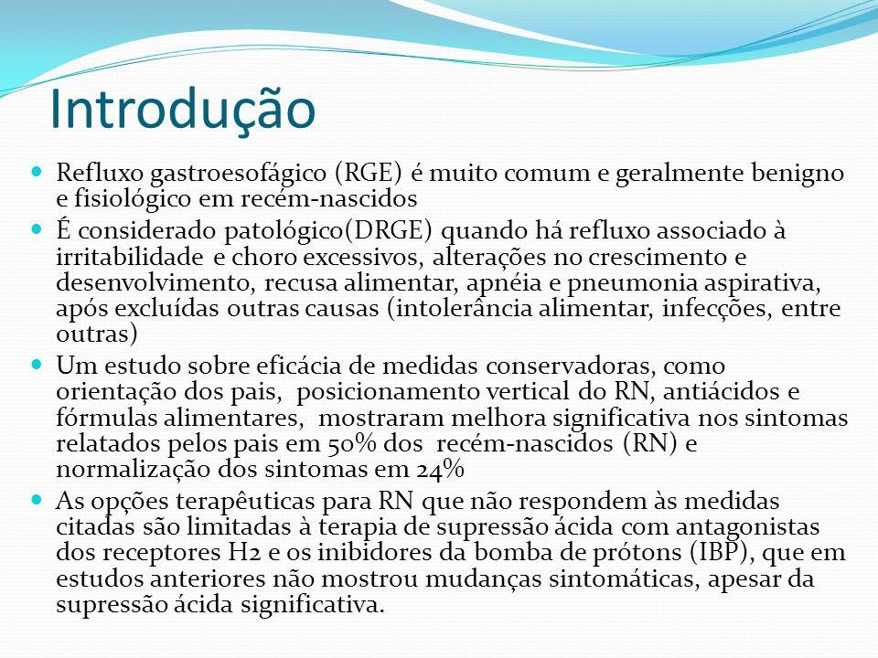 Introdução Refluxo gastroesofágico (RGE) é muito comum e geralmente benigno e fisiológico em recém-nascidos É considerado patológico(DRGE) quando há r