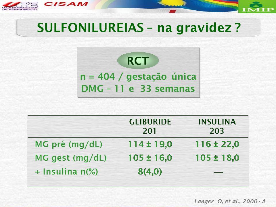 SULFONILUREIAS – na gravidez ? n = 404 / gestação única DMG – 11 e 33 semanas Langer O, et al., 2000 - A RCT MG pré (mg/dL) MG gest (mg/dL) + Insulina