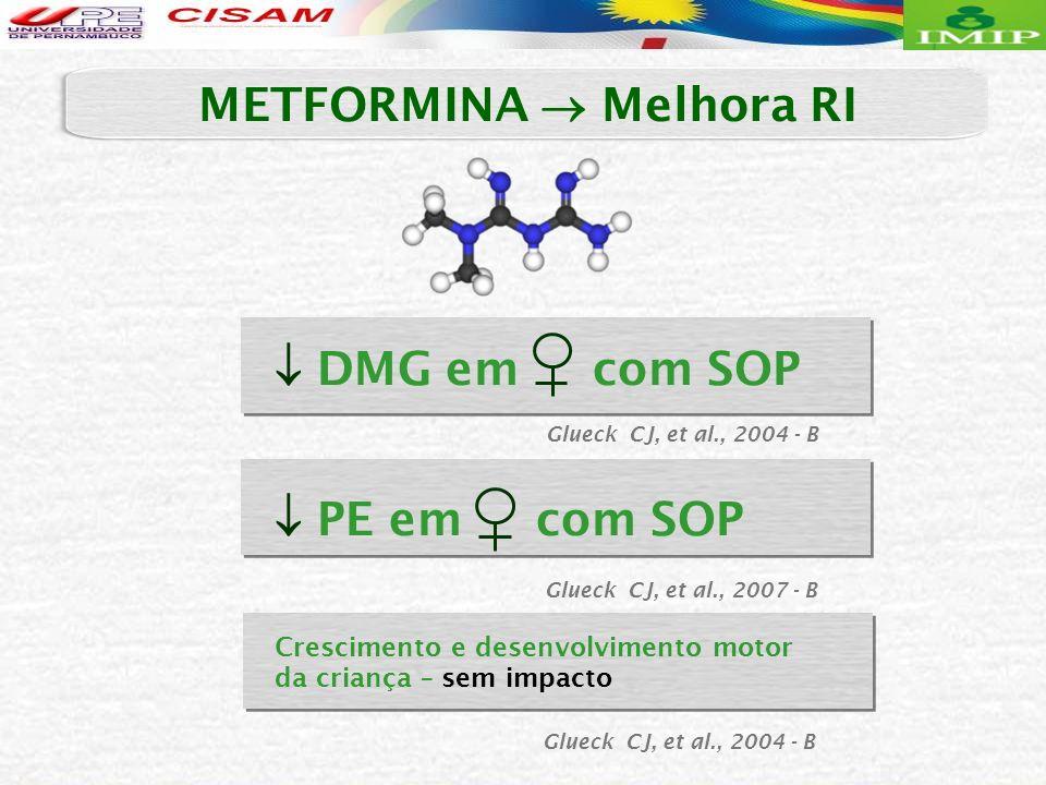 METFORMINA Melhora RI Glueck CJ, et al., 2004 - B Glueck CJ, et al., 2007 - B DMG em com SOP PE em com SOP Glueck CJ, et al., 2004 - B Crescimento e d