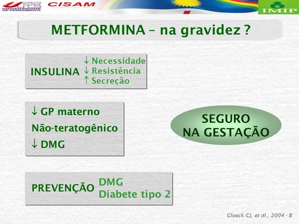 Necessidade Resistência Secreção INSULINA Glueck CJ, et al., 2004 - B GP materno DMG Não-teratogênico SEGURO NA GESTAÇÃO PREVENÇÃO DMG Diabete tipo 2