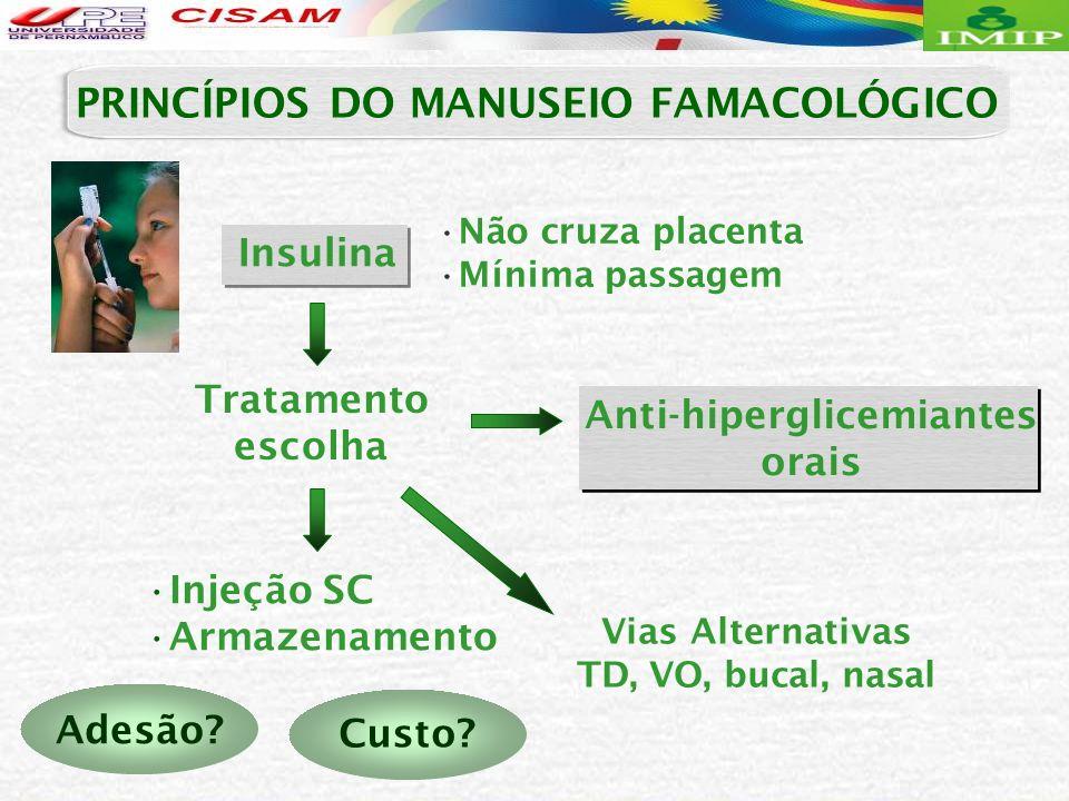 Insulina Não cruza placenta Mínima passagem Tratamento escolha Injeção SC Armazenamento Vias Alternativas TD, VO, bucal, nasal Adesão? Anti-hiperglice