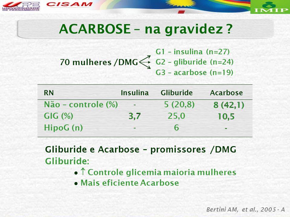 Gliburide e Acarbose – promissores /DMG Gliburide: Controle glicemia maioria mulheres Mais eficiente Acarbose Bertini AM, et al., 2005 - A Não – contr