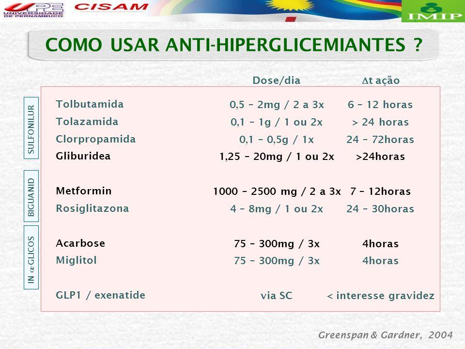 COMO USAR ANTI-HIPERGLICEMIANTES ? Tolbutamida Tolazamida Clorpropamida Gliburidea Metformin Rosiglitazona Acarbose Miglitol GLP1 / exenatide 0,5 – 2m