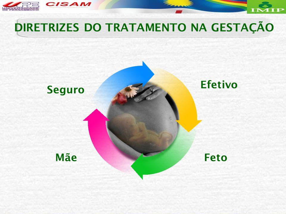 DIRETRIZES DO TRATAMENTO NA GESTAÇÃO CRUZA PLACENTA.