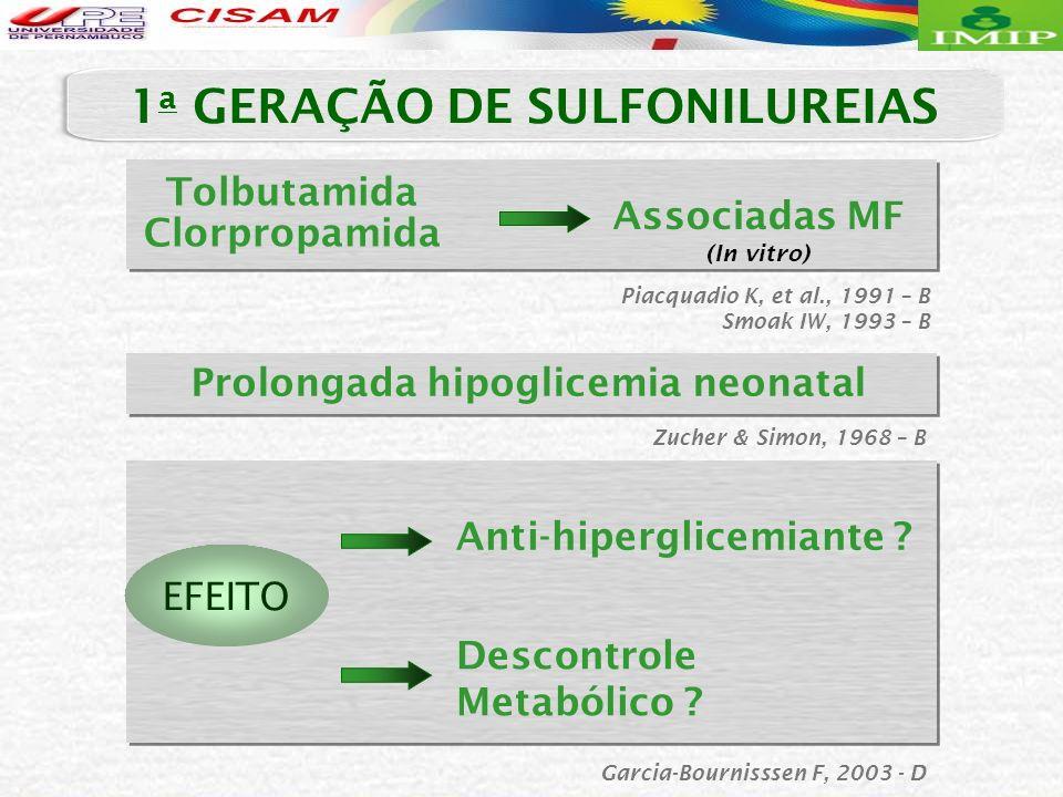 Piacquadio K, et al., 1991 – B Smoak IW, 1993 – B EFEITO Garcia-Bournisssen F, 2003 - D 1 a GERAÇÃO DE SULFONILUREIAS Tolbutamida Clorpropamida Associ
