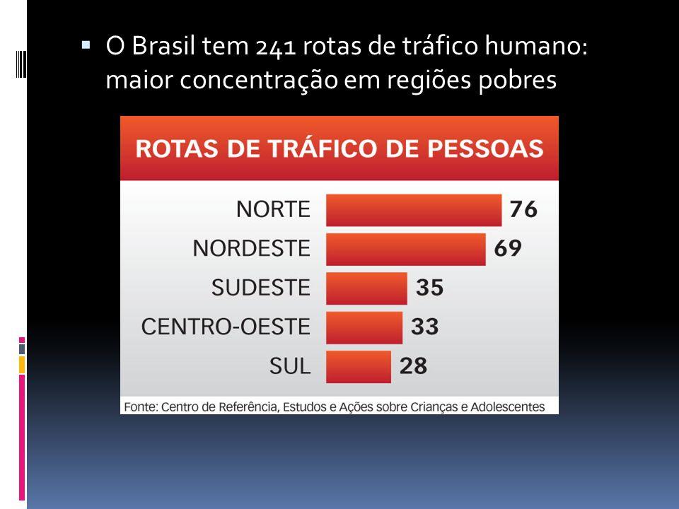O Brasil tem 241 rotas de tráfico humano: maior concentração em regiões pobres
