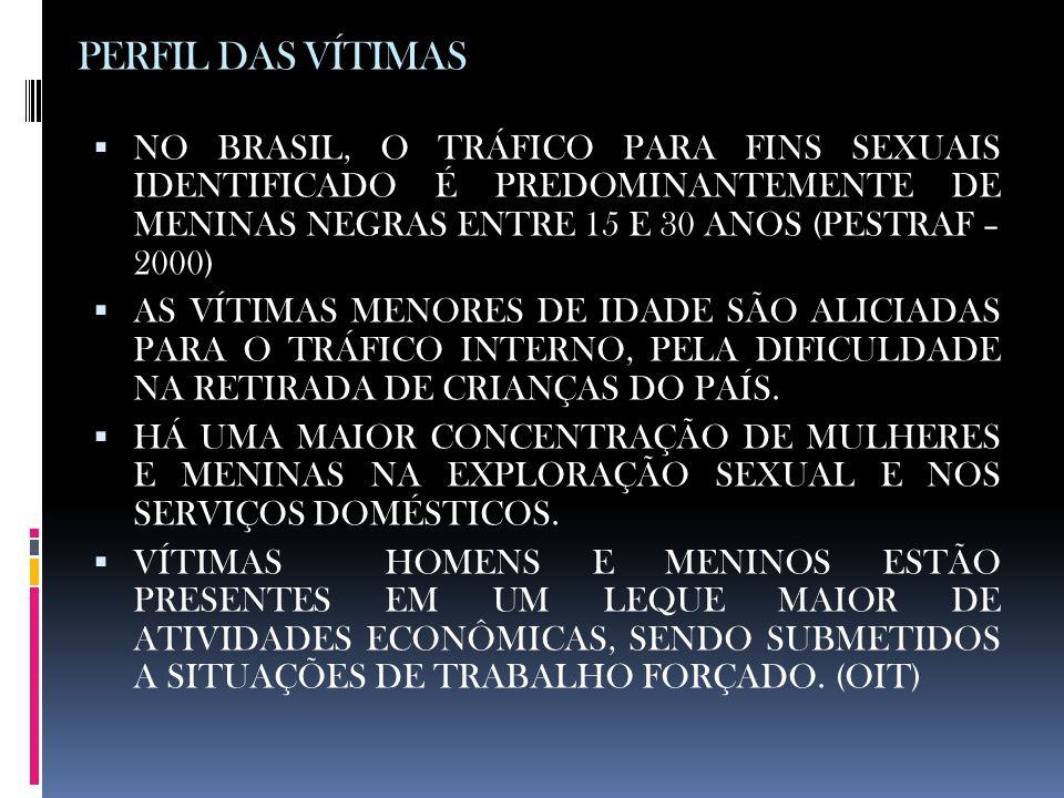 PERFIL DAS VÍTIMAS NO BRASIL, O TRÁFICO PARA FINS SEXUAIS IDENTIFICADO É PREDOMINANTEMENTE DE MENINAS NEGRAS ENTRE 15 E 30 ANOS (PESTRAF – 2000) AS VÍ