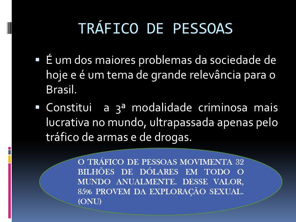 TRÁFICO DE PESSOAS É um dos maiores problemas da sociedade de hoje e é um tema de grande relevância para o Brasil. Constitui a 3ª modalidade criminosa