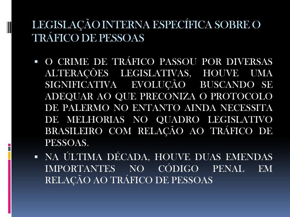 LEGISLAÇÃO INTERNA ESPECÍFICA SOBRE O TRÁFICO DE PESSOAS O CRIME DE TRÁFICO PASSOU POR DIVERSAS ALTERAÇÕES LEGISLATIVAS, HOUVE UMA SIGNIFICATIVA EVOLU