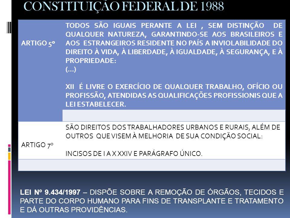 CONSTITUIÇÃO FEDERAL DE 1988 ARTIGO 5º TODOS SÃO IGUAIS PERANTE A LEI, SEM DISTINÇÃO DE QUALQUER NATUREZA, GARANTINDO-SE AOS BRASILEIROS E AOS ESTRANG