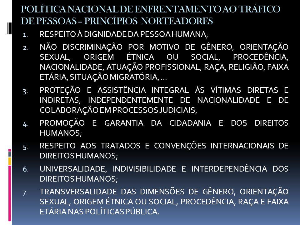 POLÍTICA NACIONAL DE ENFRENTAMENTO AO TRÁFICO DE PESSOAS – PRINCÍPIOS NORTEADORES 1. RESPEITO À DIGNIDADE DA PESSOA HUMANA; 2. NÃO DISCRIMINAÇÃO POR M