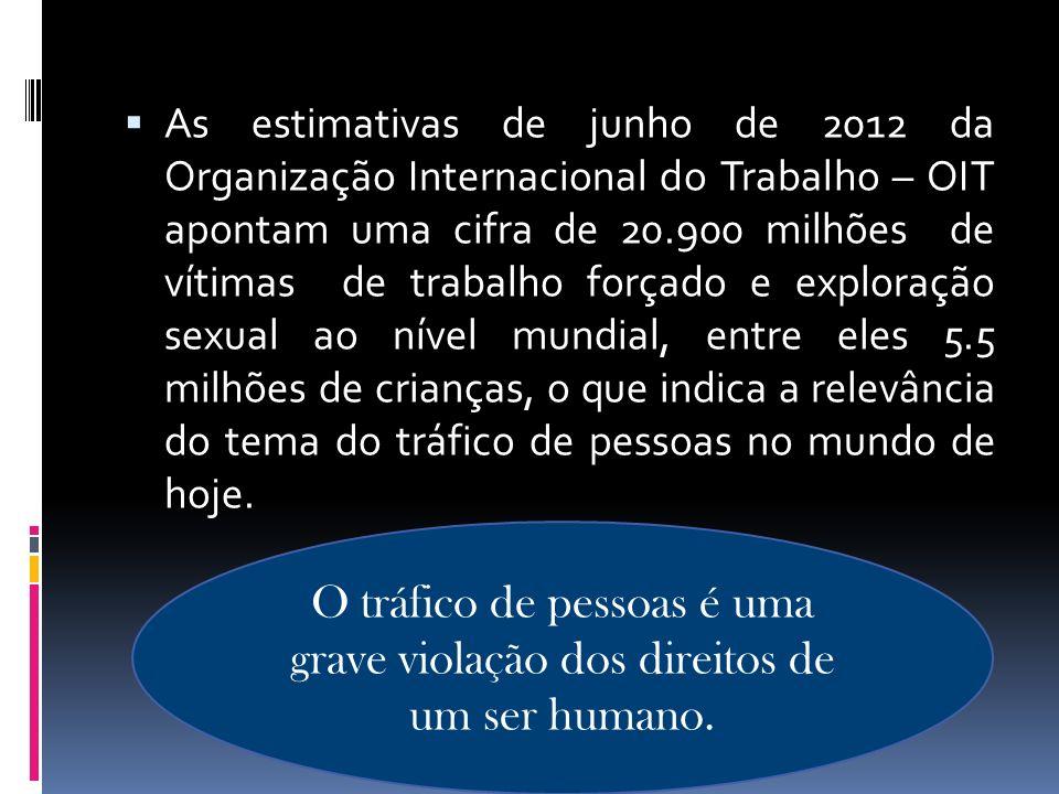 As estimativas de junho de 2012 da Organização Internacional do Trabalho – OIT apontam uma cifra de 20.900 milhões de vítimas de trabalho forçado e ex