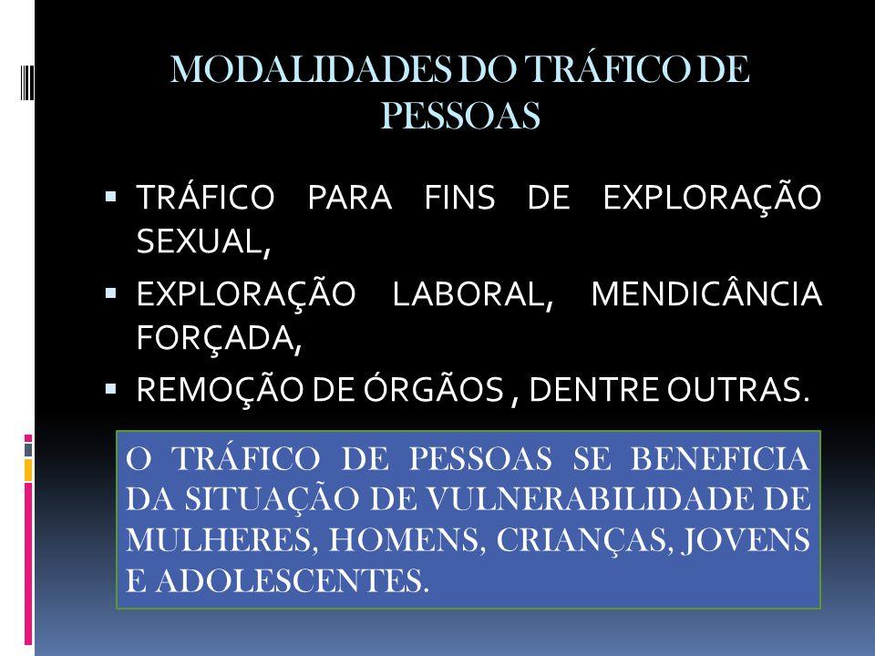 MODALIDADES DO TRÁFICO DE PESSOAS TRÁFICO PARA FINS DE EXPLORAÇÃO SEXUAL, EXPLORAÇÃO LABORAL, MENDICÂNCIA FORÇADA, REMOÇÃO DE ÓRGÃOS, DENTRE OUTRAS. O