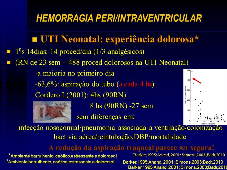 n UTI Neonatal: experiência dolorosa* n 1 0 s 14dias: 14 proced/dia (1/3-analgésicos) n (RN de 23 sem – 488 proced dolorosos na UTI Neonatal) -a maioria no primeiro dia -a maioria no primeiro dia -63,6%: aspiração do tubo (a cada 4 hs) -63,6%: aspiração do tubo (a cada 4 hs) Cordero L(2001): 4hs (90RN) Cordero L(2001): 4hs (90RN) 8 hs (90RN) -27 sem 8 hs (90RN) -27 sem sem diferenças em: sem diferenças em: infecção nosocomial/pneumonia associada a ventilação/colonização bact via aérea/reintubação,DBP/mortalidade infecção nosocomial/pneumonia associada a ventilação/colonização bact via aérea/reintubação,DBP/mortalidade A redução da aspiração traqueal parece ser segura.