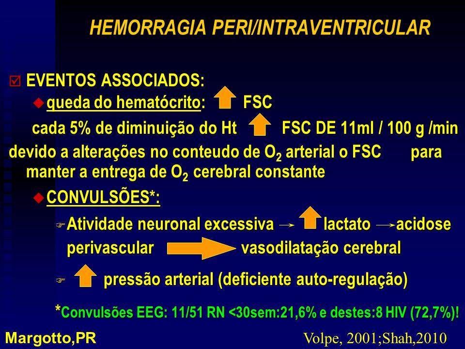HEMORRAGIA PERI/INTRAVENTRICULAR þ EVENTOS ASSOCIADOS: u queda do hematócrito: FSC cada 5% de diminuição do Ht FSC DE 11ml / 100 g /min devido a alterações no conteudo de O 2 arterial o FSC para manter a entrega de O 2 cerebral constante u CONVULSÕES*: F Atividade neuronal excessiva lactato acidose perivascular vasodilatação cerebral F pressão arterial (deficiente auto-regulação) * Convulsões EEG: 11/51 RN <30sem:21,6% e destes:8 HIV (72,7%).