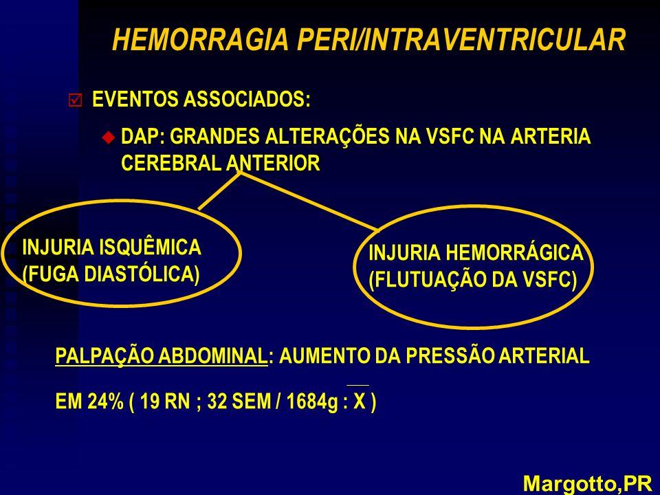 þ EVENTOS ASSOCIADOS: u DAP: GRANDES ALTERAÇÕES NA VSFC NA ARTERIA CEREBRAL ANTERIOR Margotto,PR INJURIA ISQUÊMICA (FUGA DIASTÓLICA) INJURIA HEMORRÁGICA (FLUTUAÇÃO DA VSFC) PALPAÇÃO ABDOMINAL: AUMENTO DA PRESSÃO ARTERIAL EM 24% ( 19 RN ; 32 SEM / 1684g : X )