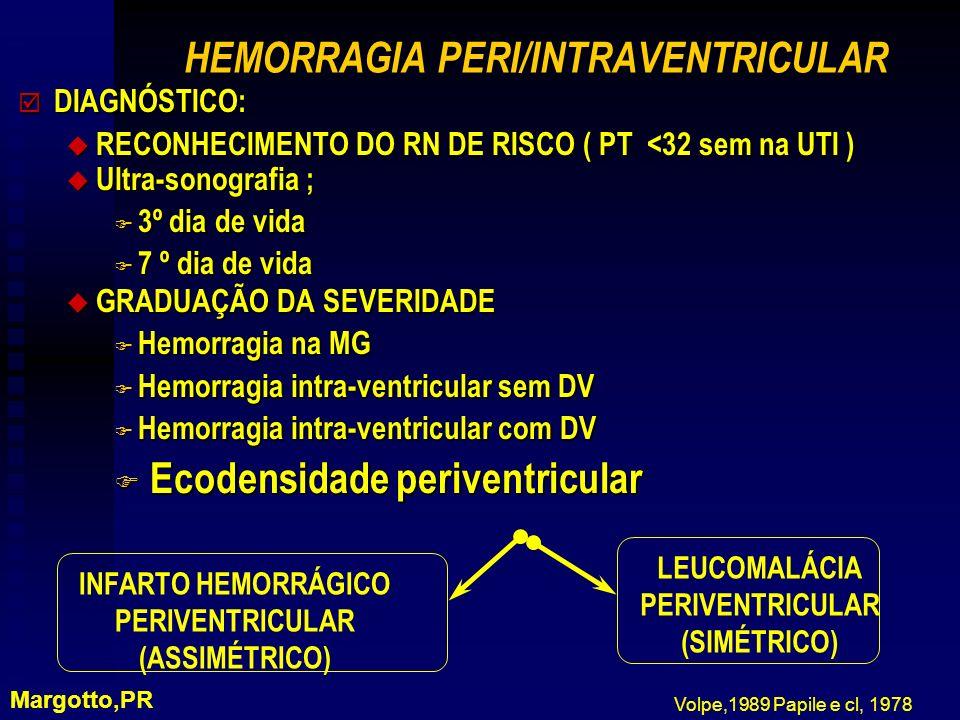HEMORRAGIA PERI/INTRAVENTRICULAR þ DIAGNÓSTICO: u RECONHECIMENTO DO RN DE RISCO ( PT <32 sem na UTI ) u Ultra-sonografia ; F 3º dia de vida F 7 º dia de vida u GRADUAÇÃO DA SEVERIDADE F Hemorragia na MG F Hemorragia intra-ventricular sem DV F Hemorragia intra-ventricular com DV F Ecodensidade periventricular Margotto,PR INFARTO HEMORRÁGICO PERIVENTRICULAR (ASSIMÉTRICO) LEUCOMALÁCIA PERIVENTRICULAR (SIMÉTRICO) Volpe,1989 Papile e cl, 1978