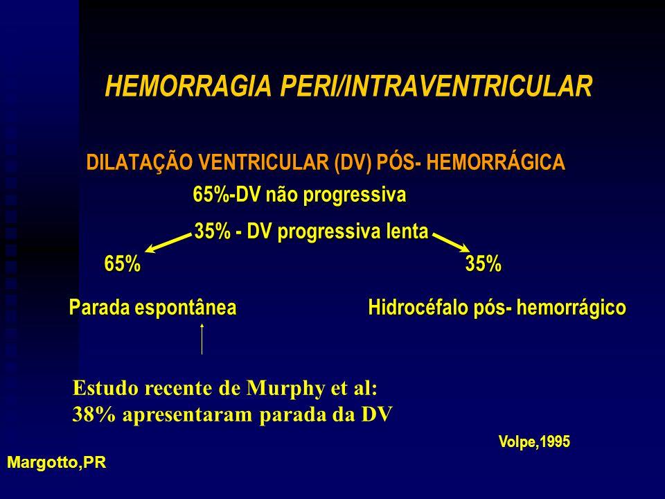 HEMORRAGIA PERI/INTRAVENTRICULAR DILATAÇÃO VENTRICULAR (DV) PÓS- HEMORRÁGICA DILATAÇÃO VENTRICULAR (DV) PÓS- HEMORRÁGICA 65%-DV não progressiva 65%-DV não progressiva 35% - DV progressiva lenta 35% - DV progressiva lenta 65% 35% 65% 35% Parada espontânea Hidrocéfalo pós- hemorrágico Margotto,PR Volpe,1995 Estudo recente de Murphy et al: 38% apresentaram parada da DV