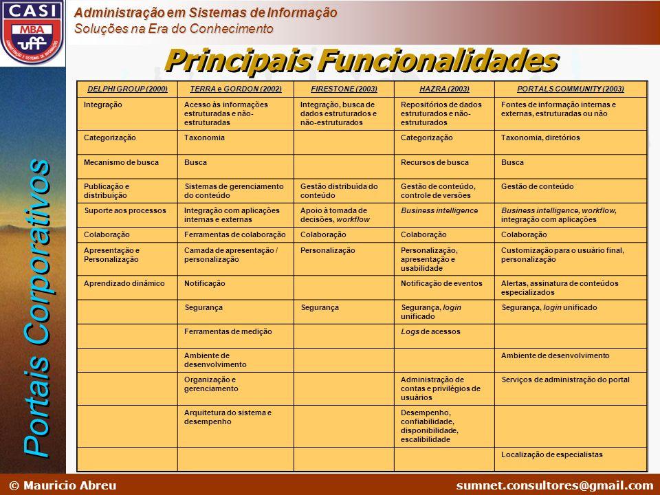 sumnet@microlink.com.br © Mauricio Abreusumnet.consultores@gmail.com Administração em Sistemas de Informação Soluções na Era do Conhecimento DELPHI GR