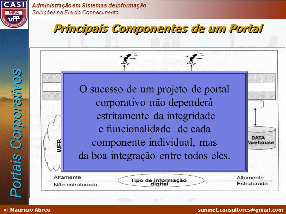 sumnet@microlink.com.br © Mauricio Abreusumnet.consultores@gmail.com Administração em Sistemas de Informação Soluções na Era do Conhecimento Principai