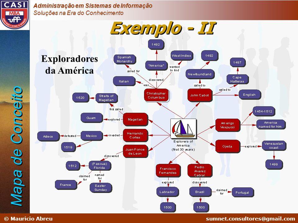 sumnet@microlink.com.br © Mauricio Abreusumnet.consultores@gmail.com Administração em Sistemas de Informação Soluções na Era do Conhecimento Explorado