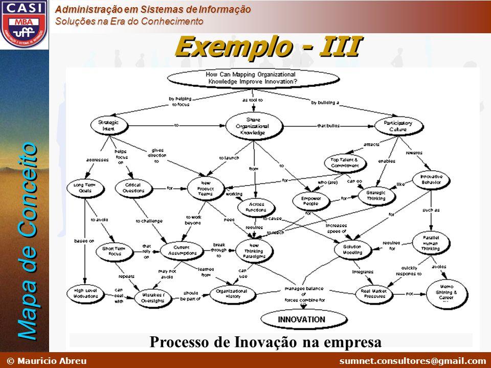 sumnet@microlink.com.br © Mauricio Abreusumnet.consultores@gmail.com Administração em Sistemas de Informação Soluções na Era do Conhecimento Processo