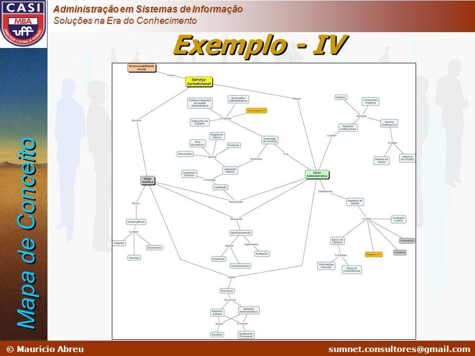 sumnet@microlink.com.br © Mauricio Abreusumnet.consultores@gmail.com Administração em Sistemas de Informação Soluções na Era do Conhecimento Exemplo -