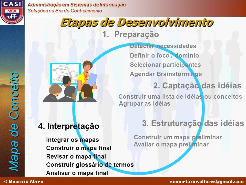 sumnet@microlink.com.br © Mauricio Abreusumnet.consultores@gmail.com Administração em Sistemas de Informação Soluções na Era do Conhecimento 1. Prepar