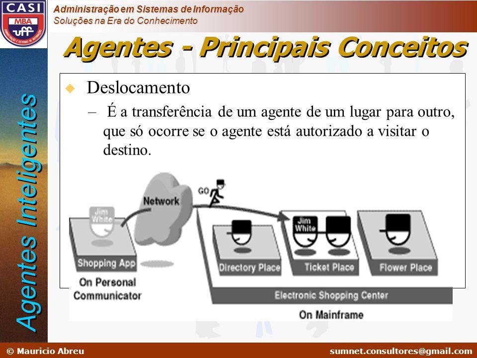 sumnet@microlink.com.br © Mauricio Abreusumnet.consultores@gmail.com Administração em Sistemas de Informação Soluções na Era do Conhecimento u Desloca