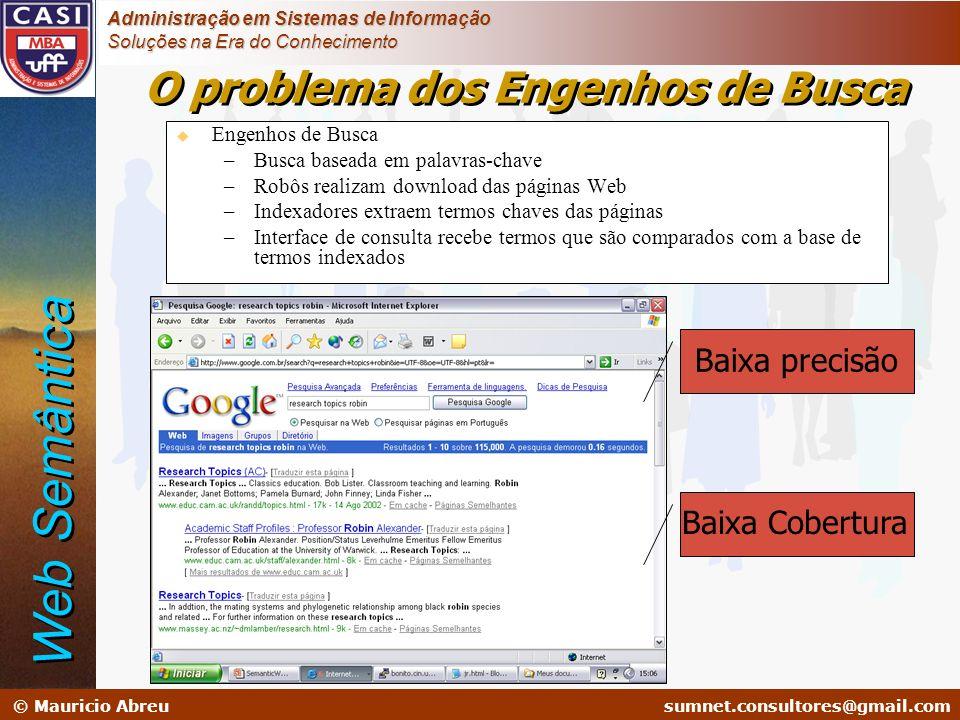 sumnet@microlink.com.br © Mauricio Abreusumnet.consultores@gmail.com Administração em Sistemas de Informação Soluções na Era do Conhecimento O problem