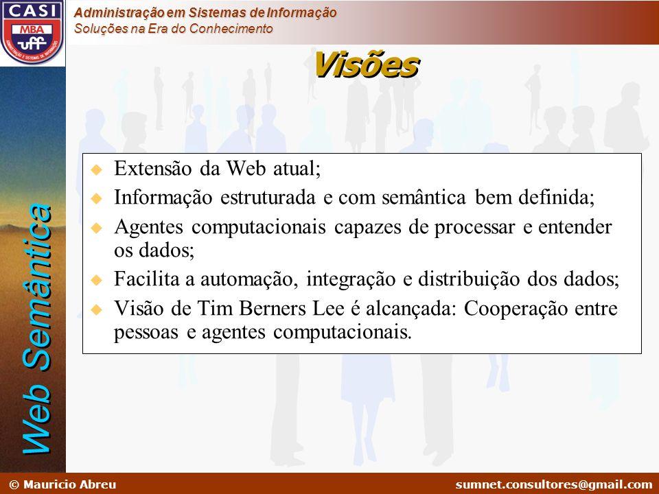 sumnet@microlink.com.br © Mauricio Abreusumnet.consultores@gmail.com Administração em Sistemas de Informação Soluções na Era do Conhecimento u Extensã