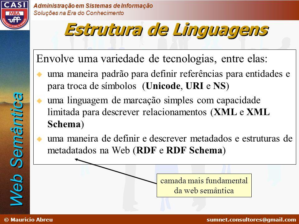 sumnet@microlink.com.br © Mauricio Abreusumnet.consultores@gmail.com Administração em Sistemas de Informação Soluções na Era do Conhecimento Envolve u