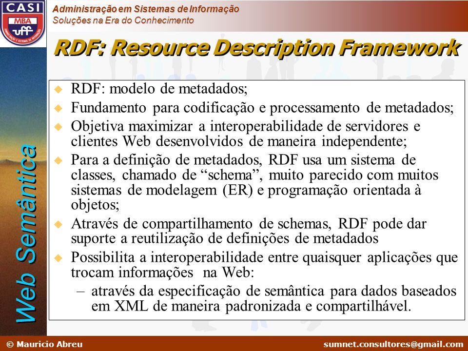sumnet@microlink.com.br © Mauricio Abreusumnet.consultores@gmail.com Administração em Sistemas de Informação Soluções na Era do Conhecimento u RDF: mo