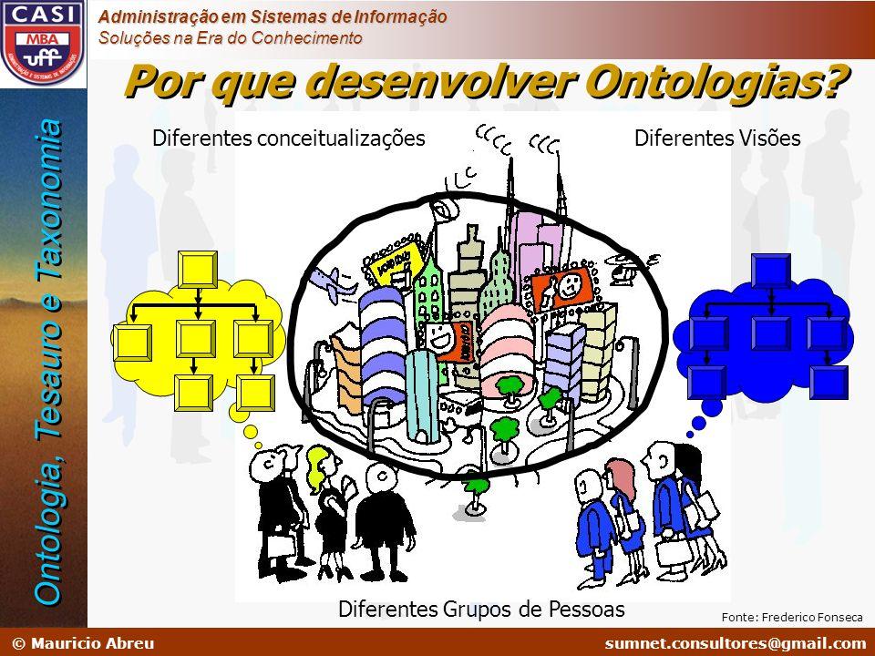 sumnet@microlink.com.br © Mauricio Abreusumnet.consultores@gmail.com Administração em Sistemas de Informação Soluções na Era do Conhecimento Fonte: Fr