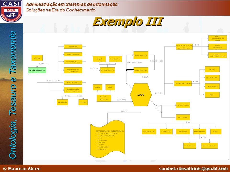 sumnet@microlink.com.br © Mauricio Abreusumnet.consultores@gmail.com Administração em Sistemas de Informação Soluções na Era do Conhecimento Fonte: Pi