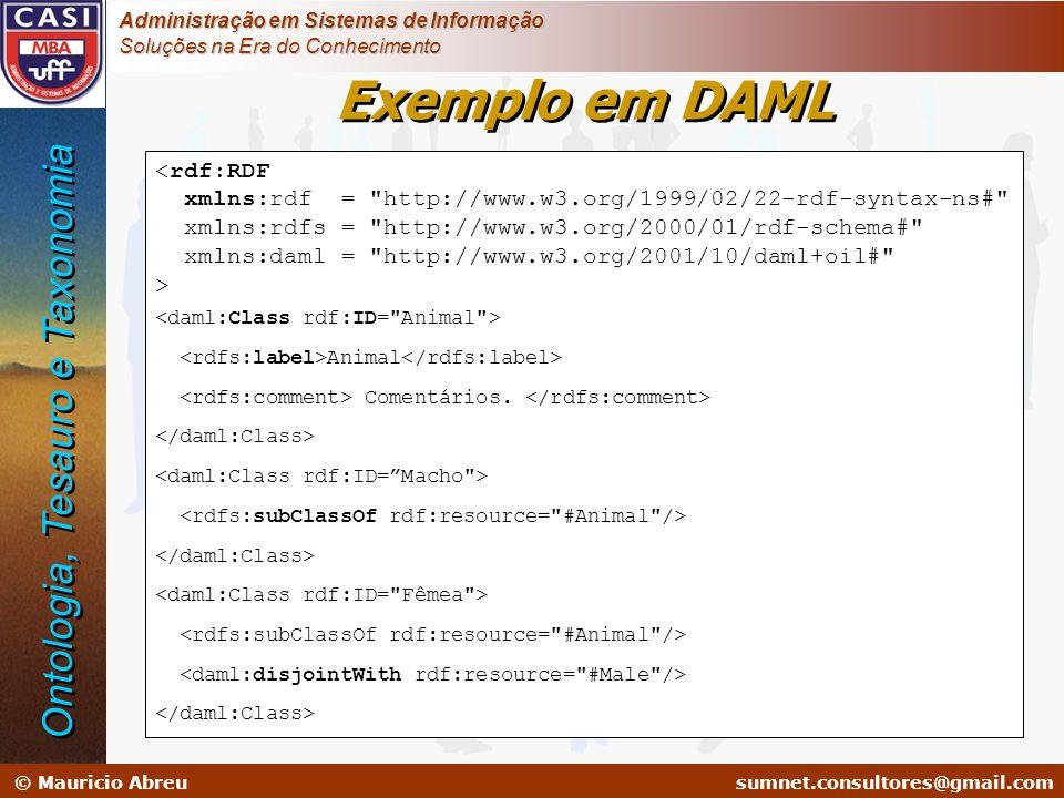 sumnet@microlink.com.br © Mauricio Abreusumnet.consultores@gmail.com Administração em Sistemas de Informação Soluções na Era do Conhecimento <rdf:RDF